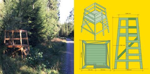 Jämföra byggvaror lönar sig även för jägare