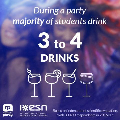 Infografik Drinks