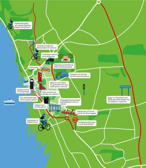 Helsingborg klarar miljökvalitetsnormen för kvävedioxid