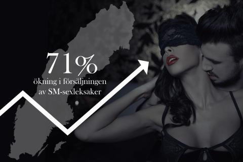 Svenskarna inspireras av Fifty Shades Darker