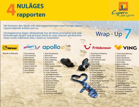Nuläge 4, Wrap up 7
