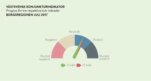 Fortsatt optimism hos Borås företagare