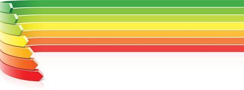 Miljötrenden svänger om till grönare dagar - Energiklass A+++ förbrukar minst energi