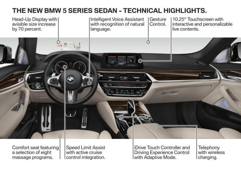 HELT NYA BMW 5-SERIEN