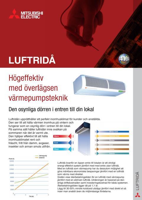 Produktinformation Luftridå