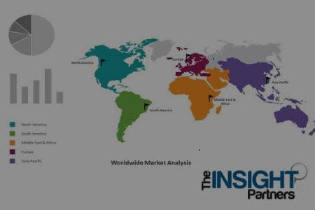 Smart Card Printer Market Foreseen to Grow Exponentially by 2027 - AlphaCard, Entrust Datacard Corporation, Evolis, HID Global Corporation, MagiCARD, Matica Technologies, NBS Technologies, Unicard Technologies