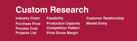 Research Report Covers United States Ternary Materials Industry 2016