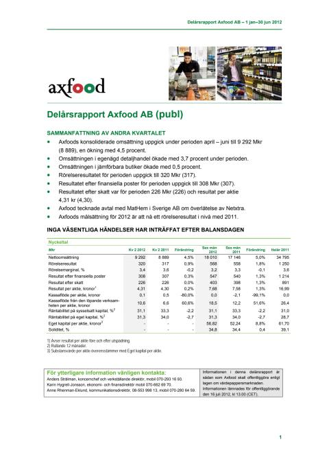 Delårsrapport Axfood AB Q2 2012