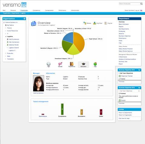 Skärmbild över del av Core HR-modulen i Verismo HR