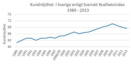 Svenskt Kvalitetsindex om hela ekonomin 2013