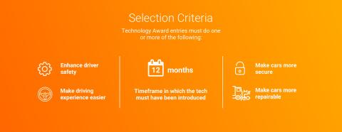 What Car? Technology Award 2020 selection criteria