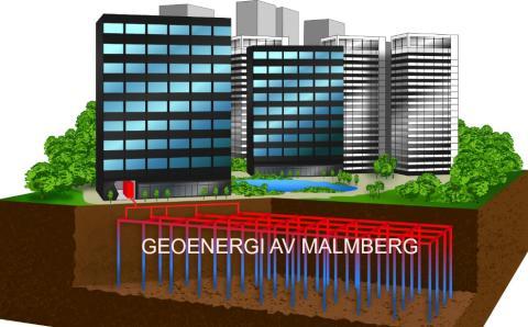 Castellum anlitar Malmberg för ytterligare ett geoenergiprojekt i Malmö.