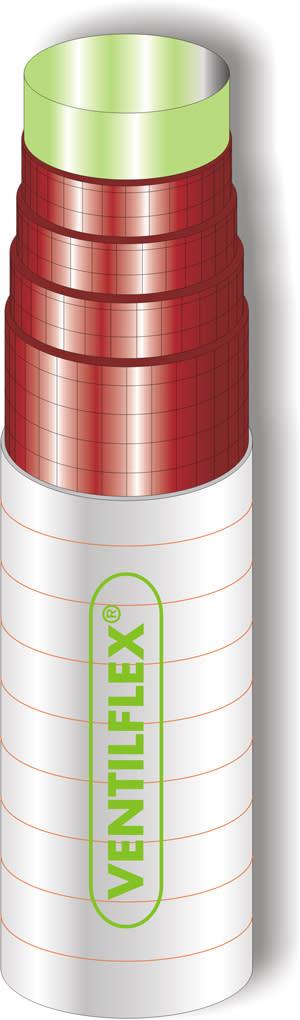 VentilFlex® RKV