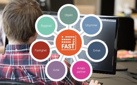 FAST2 Affärsystem blir första certifierade leverantör av fastAPI