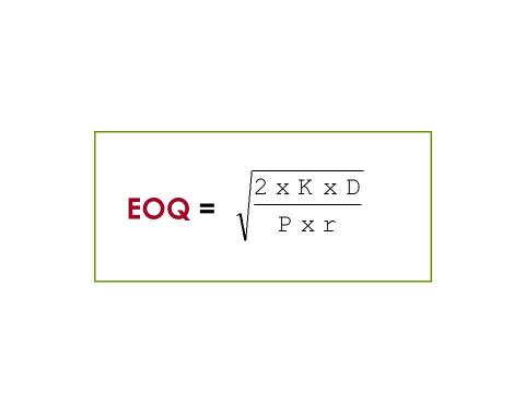 Wilsonformeln - Vilken är den optimala orderkvantiteten?