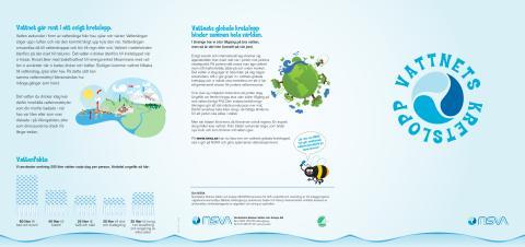 NSVA - Vattnets kretslopp