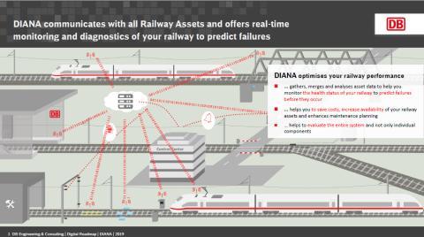 Deutsche Bahn International Operations seek expert solutions at 9th International Railway Summit