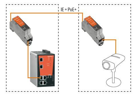 Skyddar både Ethernet- och Power-over-Ethernet-nätverk