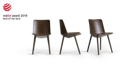 Jin by Jin Kuramoto receives top distinction in the Red Dot Award: Product Design