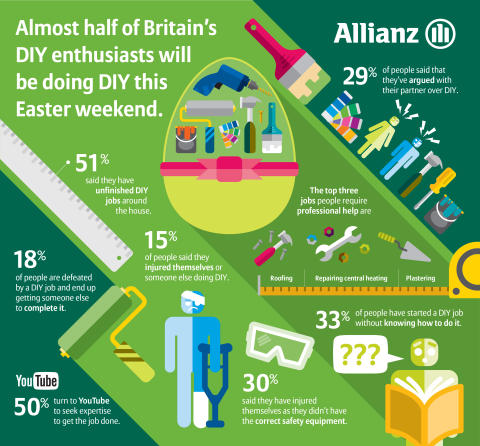Easter DIY Infographic Large
