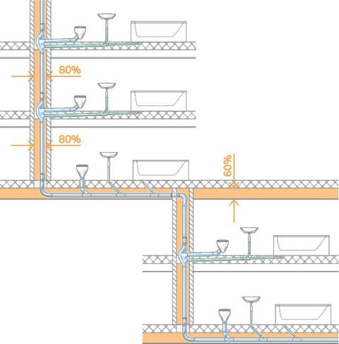 2019_Drainage System with SuperTube in for high-rise buldings in France.eps_bigview