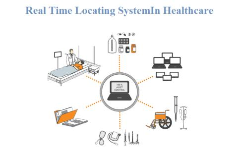 Real Time Locating System In Healthcare Market Report 2018: In-Depth Analysis of Production Demand and Consumption Growth Ratio by 2023