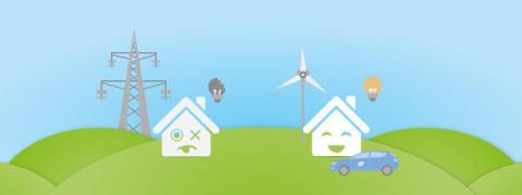 Know about the Future of Small And Medium Wind Power Market and what makes it a booming industry