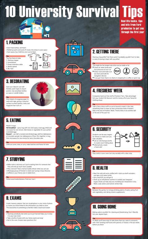 Infographic: 10 tips till dig som just har börjat på universitetet