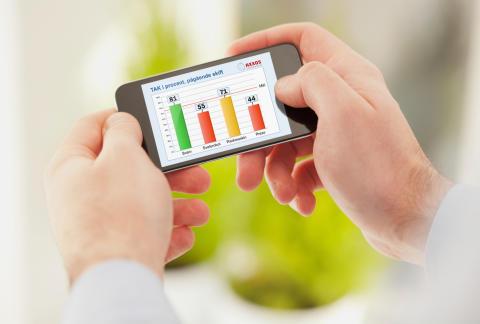 Axxos OEE för mobiler