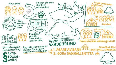 Sparbankerna har Sveriges nöjdaste företagskunder