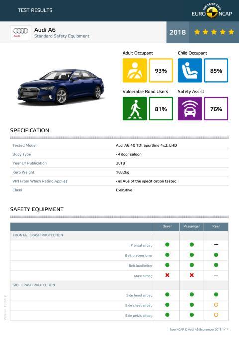 Audi A6 Euro NCAP datasheet Sept 2018