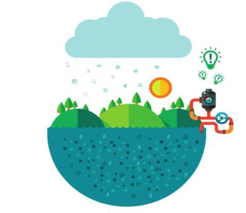 Aitellu's Insights Cloud takes big data analytics to next level