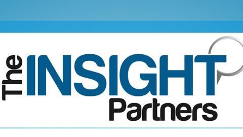 Augmented Analytics Market Outlook to 2027 - Leading Key Players IBM, Microsoft, Oracle, QlikTech International, SAP, SAS, Sisense, Tableau Software, ThoughtSpot and TIBCO Software