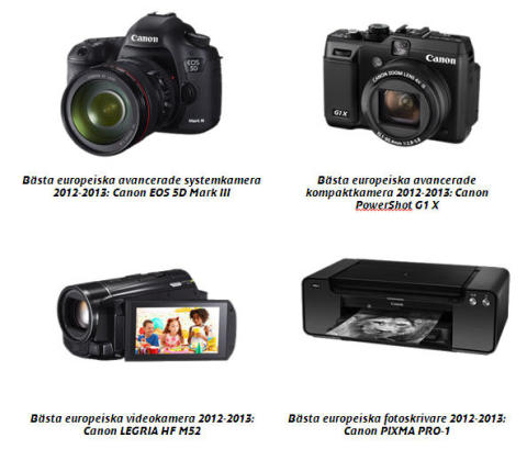 Canon EISA awards 2012-2013
