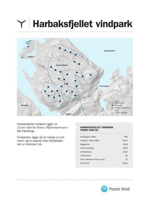 Faktaark Harbaksfjellet vindpark 02-2016