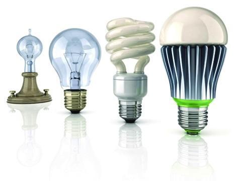 Från glödtråden till LED-dioden