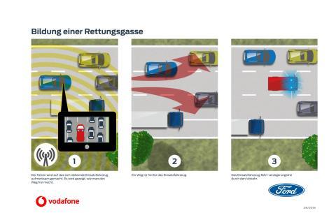 Infografik Rettungsgasse