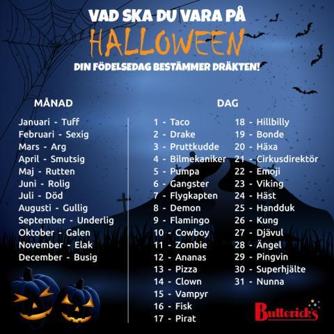 Butterick's halloweentabell - din födelsedag bestämmer dräkten