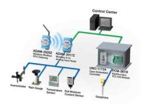 Global Distributed Power Generation Systems Sales Market Report 2017