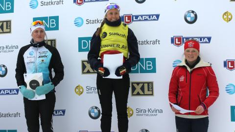 Statkraft Junior Cup sammenlagtvinnere kvinner 19 år