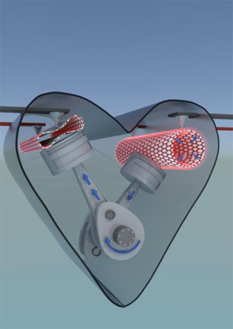 Statisk elektricitet kan styra ballong i nanoformat