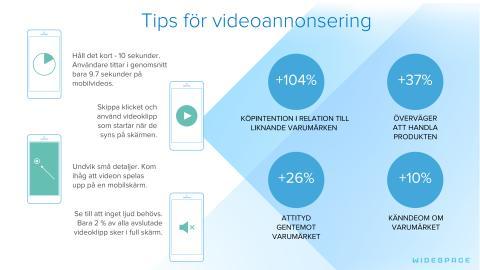 Videoreklam som ger större genomslag
