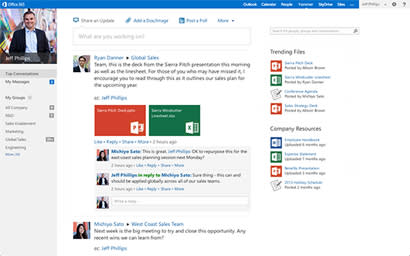 Yammer integration i SharePoint 2013