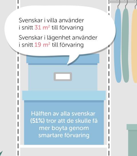Elfa_2017_Infogr Sv i villa - bild1
