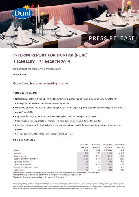 Interim report for Duni AB (publ) 1 January - 31 March