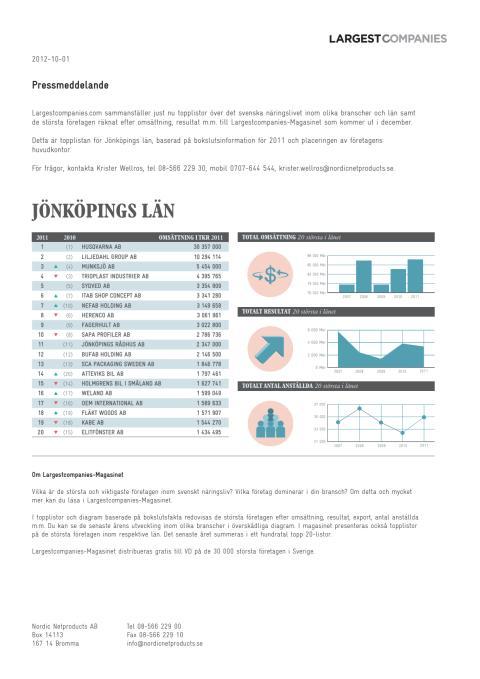 Topplista – Jönköpings läns största företag