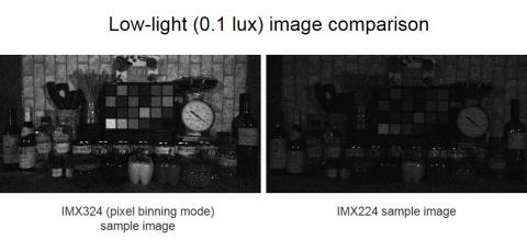 IMX324 Low Light Comparison