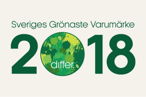 SJ är det grönaste varumärket inom transportsektorn – för elfte året i rad