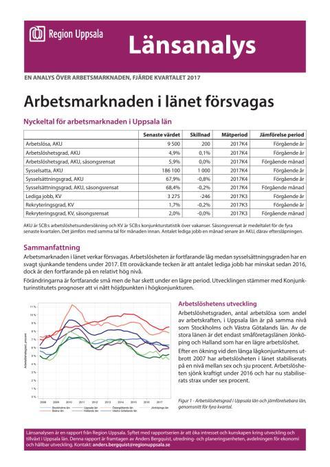 Arbetsmarknaden i länet försvagas