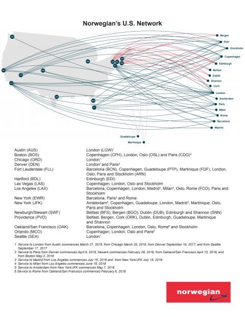 Norwegian's US Network